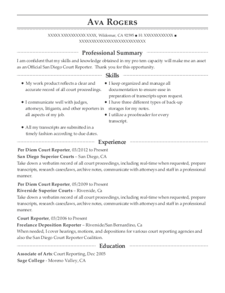 People Also Search For. Customize Resume  San Diego Resume
