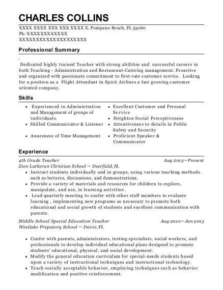 best estate manager resumes resumehelp