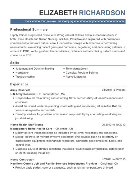 Best Mds Nurse Resumes | ResumeHelp