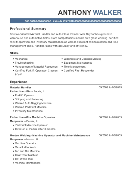 Charming Alchometer Installer/ Administrator , Auto Glass Installer. Customize Resume  · View Resume