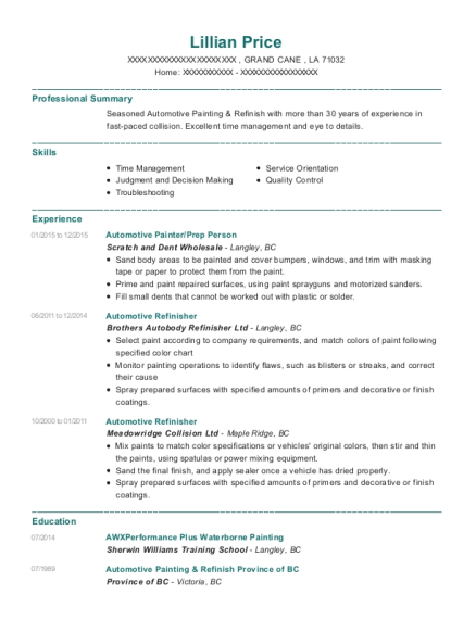Scratch And Dent Wholesale Automotive Painter Resume Sample