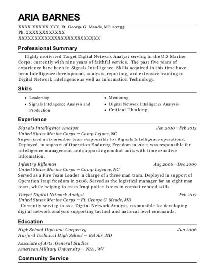 best signals intelligence analyst resumes resumehelp