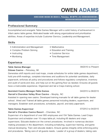 View Resume. Table Games Manager