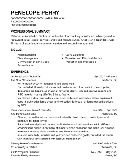 Penelope Perry  Program Specialist Resume