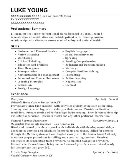Best Private Duty Caregiver Resumes Resumehelp