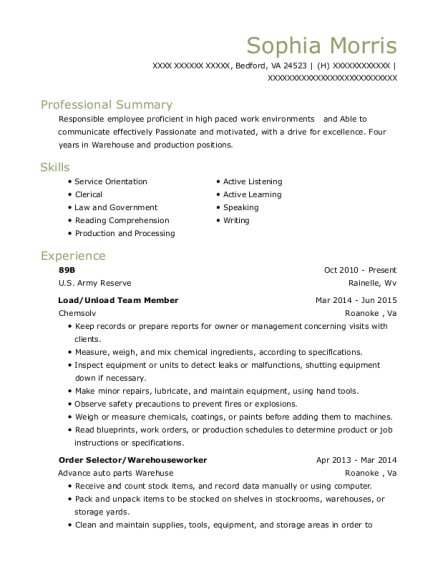Us Army Reserve 89b Resume Sample