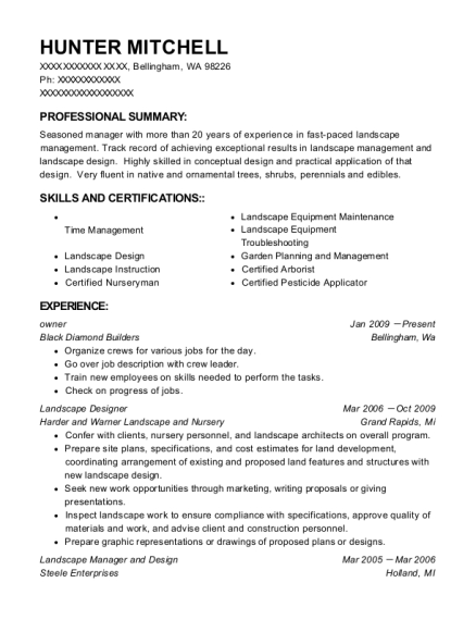 Best Landscape Manager And Design Resumes | ResumeHelp